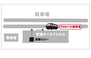 静岡無料アクセスバス乗り場 富士山静岡空港